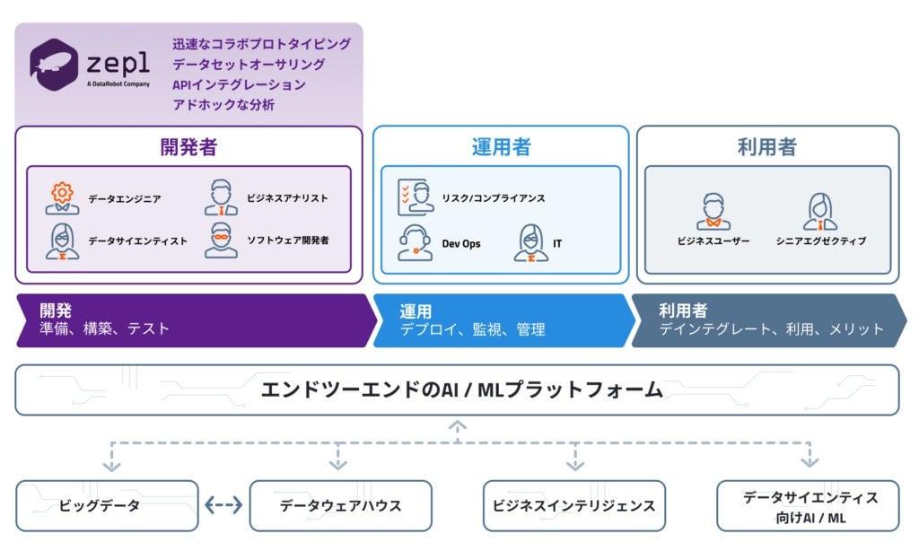 zepl scheme jp