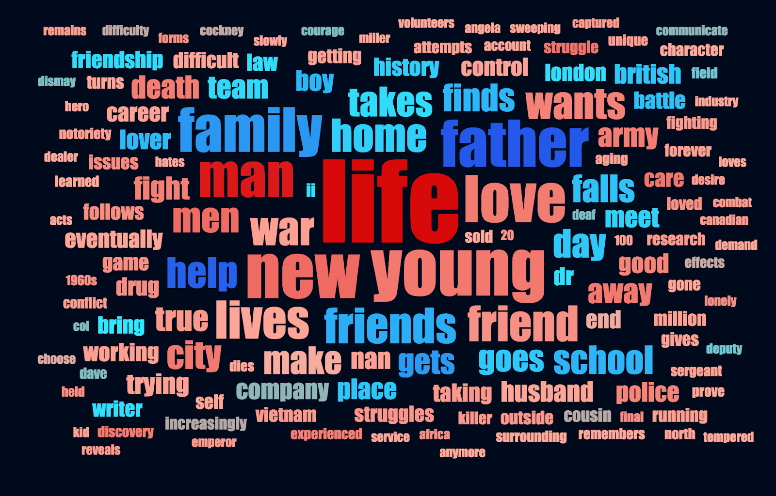 'Auto-Tuned Word N-Gram Text Modeler using token occurrences - Plot' WordCloud (1) (1)