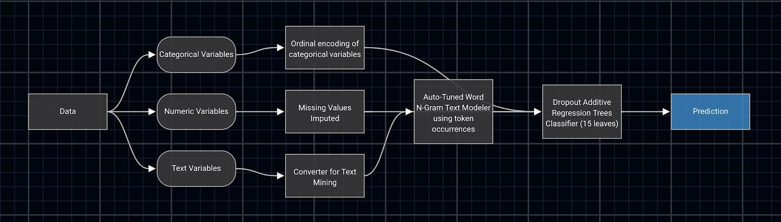 Fast_Company_Blueprint