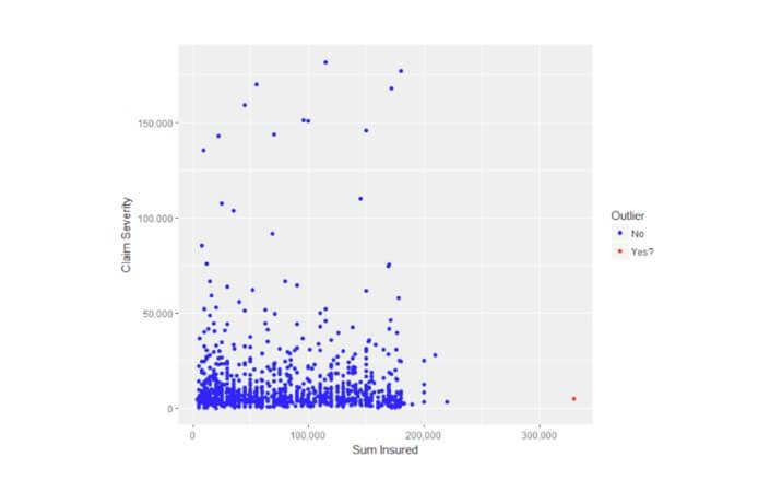 Data Science in Insurance