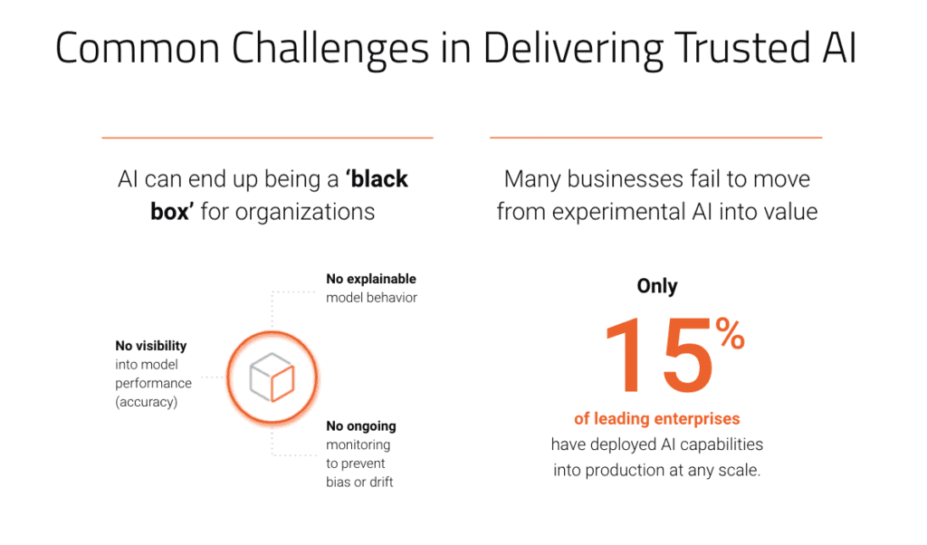 Common challenges of delivering trust in AI